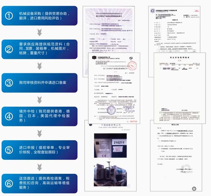 机械进口报关流程单证说明